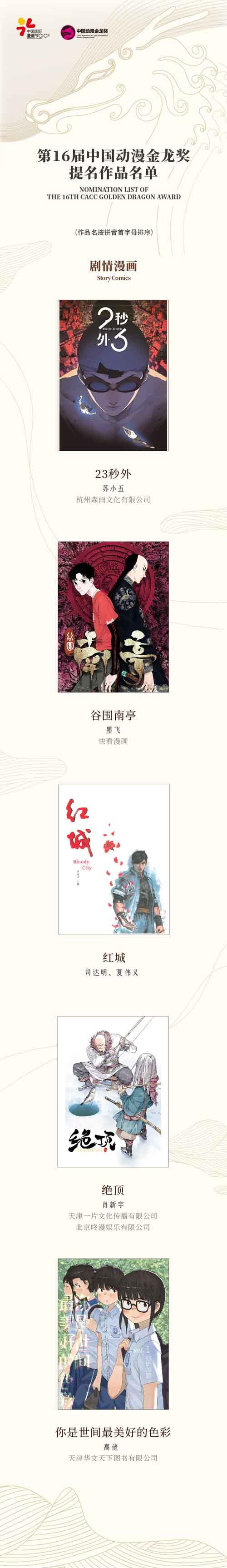 第16届中国动漫金龙奖提名名单揭晓! 原创专区-第4张